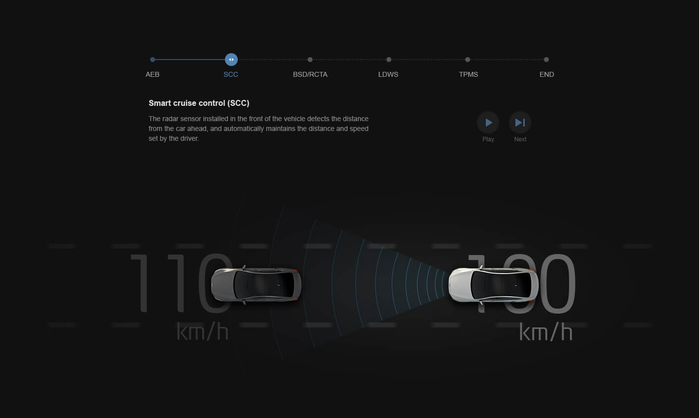 Web design illustrating the safety feature of Hyundai Motor Genesis