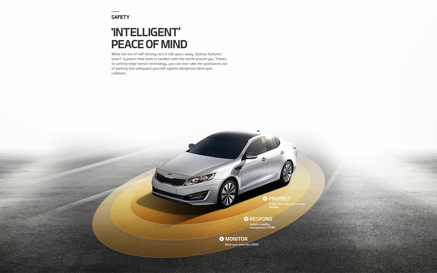 Web design illustrating Kia Motors' 'intelligent' peace of mind feature