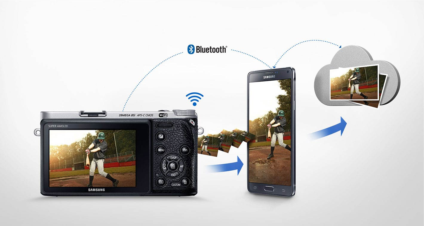 Web design illustrating the trap shot mode on the Samsung NX500 camera